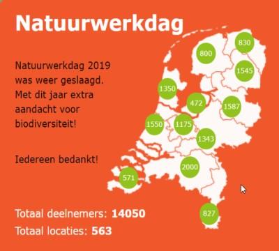Deelname aan de landelijke Natuurwerkdag in 2019